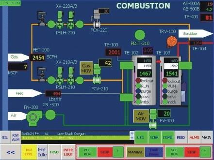 Control Systems Usa Plc Control-allen-bradley Allen-bradley Plc
